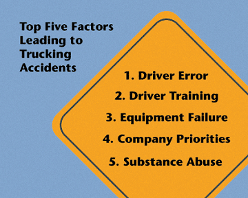 factors that may lead to abusive If you were a victim of any type of child abuse, get counseling to ensure you don't continue the abuse cycle or teach those destructive behaviors to your child remember, child abuse is preventable — and often a symptom of a problem that may be treatable ask for help today.