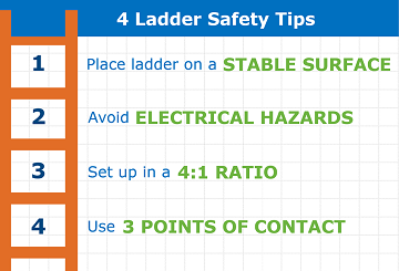 Ladder safety in cold weather insights newsletters for Ladder safety tips