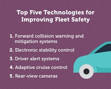 Top 5 Technologies for Improving Fleet Safety Summary