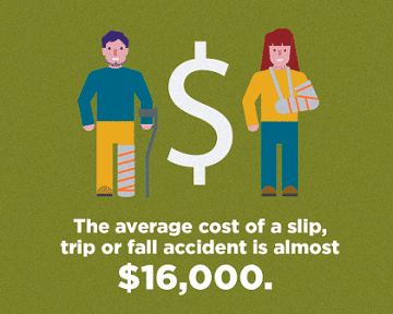 Average cost of outdoor fall $16000