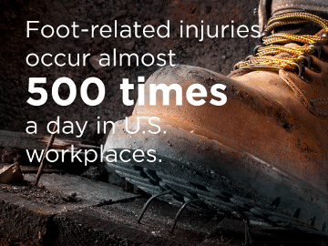 Foot-related injuries occur almost 500 times a day in U.S. workplaces