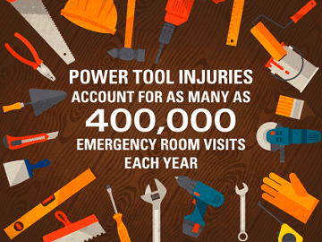 power tool injuries account for up to 400,000 emergency room visits each year