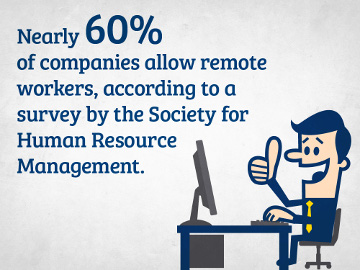 60 percent of companies allow Telecommuting