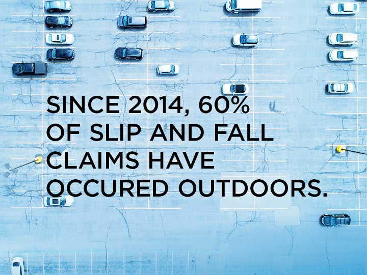 Since 2014, 60 percent of slip and fall claims have occured outdoors.