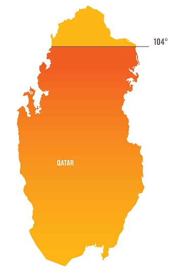Map of Qatar being used like a thermometer with a temp of 104 degrees showing